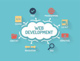 Why Is Python With Django is Top Choice For Web Development?